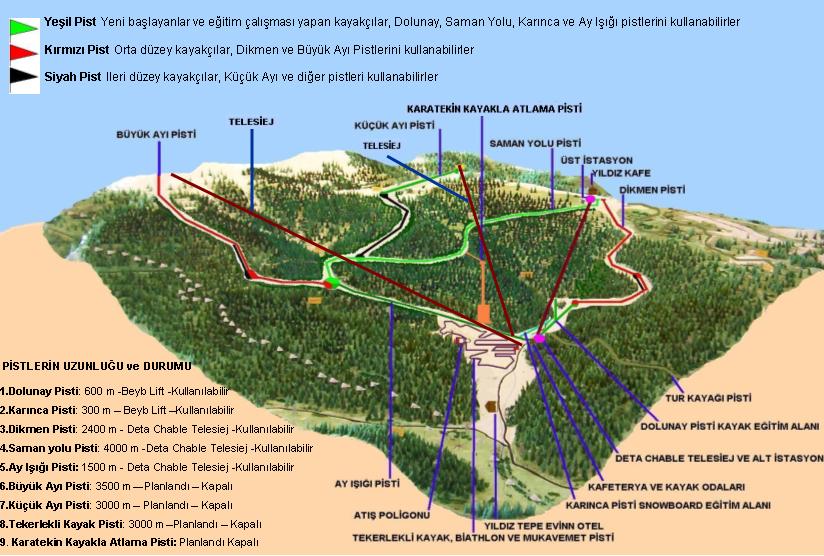 Kayak Otelleri Uludag Kartalkaya Ilgaz Kartepe